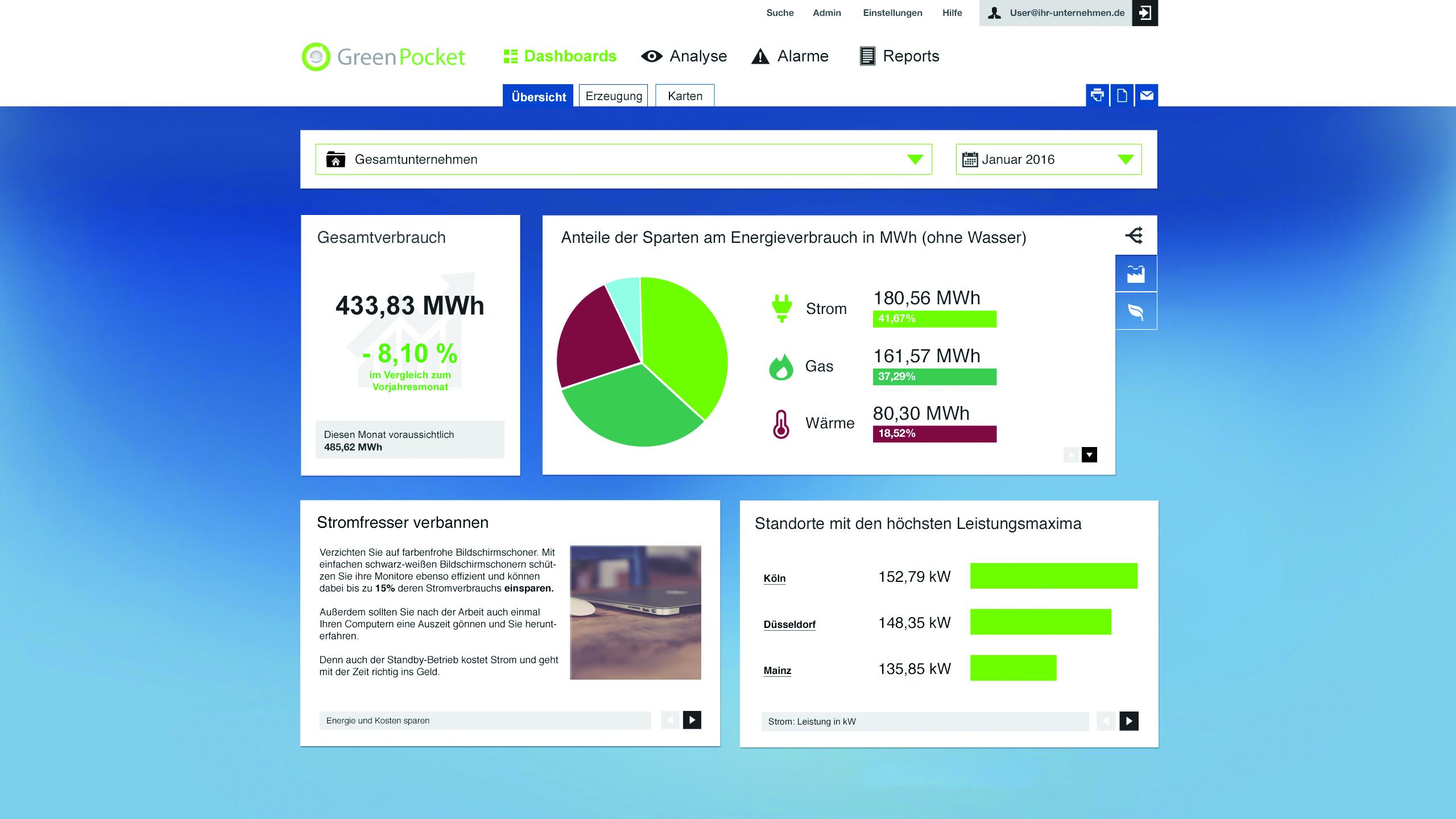Visualisierung der Energiedaten im VOLTARIS Gewerbekunden-Portal